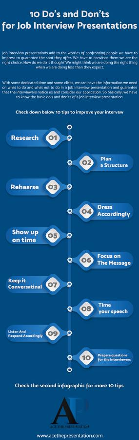 Dos and Don'ts for Job Interview Presentations